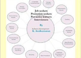 Java/J2EE Job Interview Companion PDF